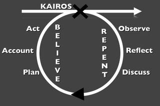 Circle Pic.019-001
